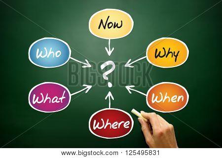 Questions Flow Chart