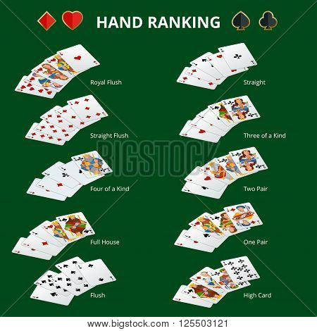 Poker hand ranking combinations. Poker cards set. Isolated cards on green background. Playing cards set