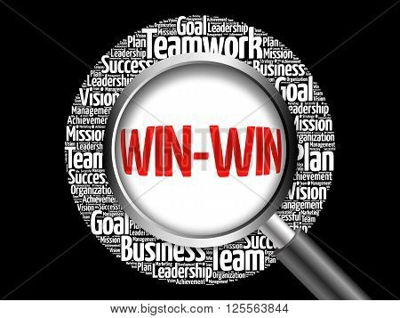 Win-win - Winning Solution Word Cloud