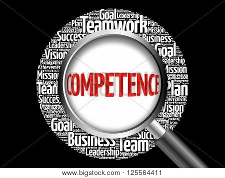 Competence Word Cloud