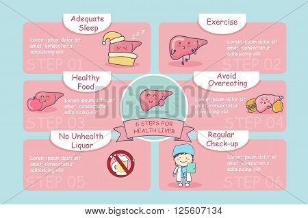 6 steps for health cute cartoon liver great for health care concept