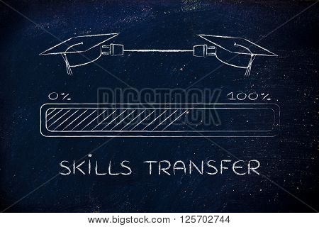 Graduation Caps Connected By Plug, Skills Transfer