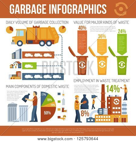 Infographics presentation about garbage collection and waste processing vector illustration