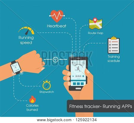 Fitness tracker app  graphic user interface for smartwatch and smartphone.