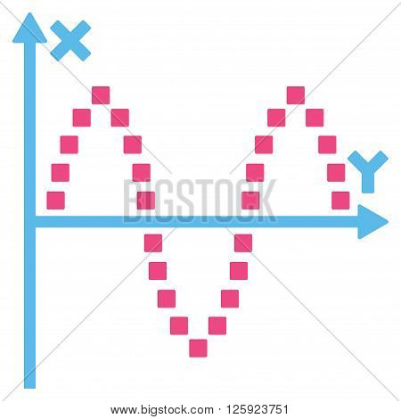Sinusoid Plot vector toolbar icon. Style is bicolor flat icon symbol, pink and blue colors, white background, square dots.