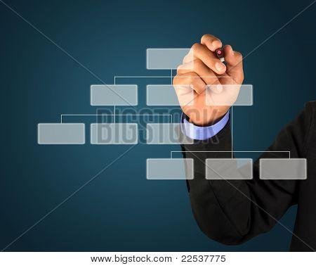 Desenho de um organograma de empresário