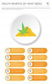Health Benefits Of Hemp Seeds Vertical Business Infographic Illustration About Cannabis As Herbal Al poster