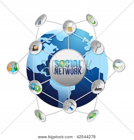 Social Media Network Globe