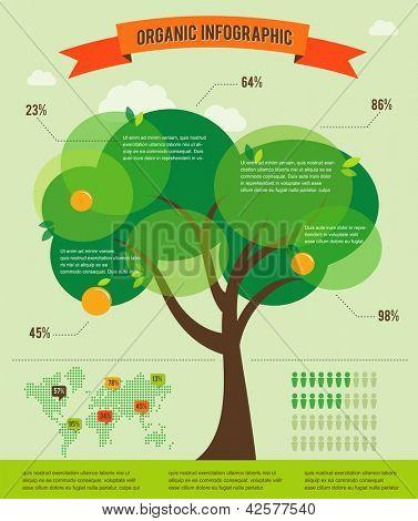 Infográfico da ecologia, o conceito de design com árvore