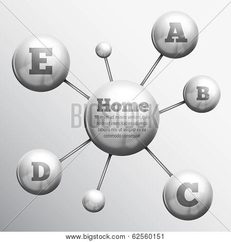 Molecular model concept