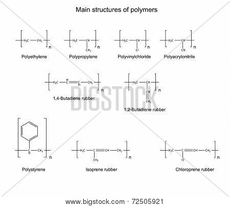 Structural Chemical Formulas Of Main Polymers