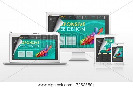 Responsive Web Design Concept In Different Devices