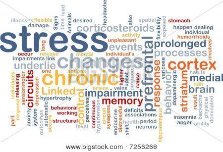 Mental Stress Background Concept