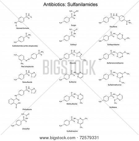 Structural Chemical Formulas Of Sulfanilamide Antibiotics