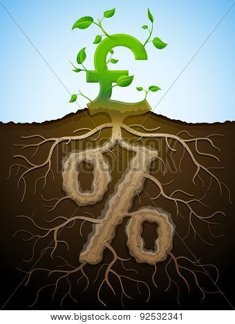 Growing Pound Sign As Plant With Leaves And Percent Sign As Root