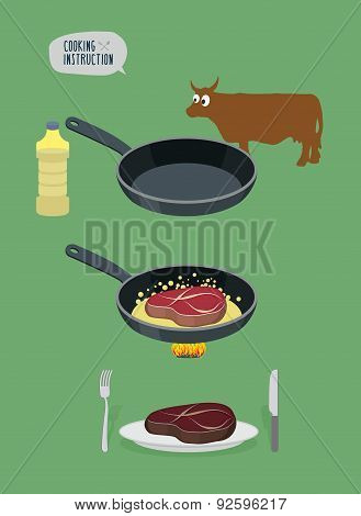 Roast Tenderloin of beef. Bon appétit. Frightened by a cow looks at the griddle. Meat steak in a fry