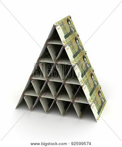 Iranian Rial Pyramid