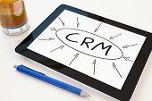 image of customer relationship management  - CRM  - JPG