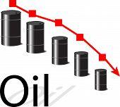 foto of petrol  - Oil falls in price - JPG