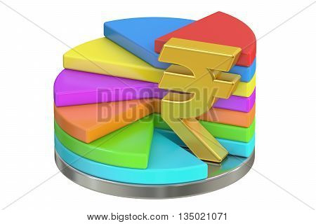 pie diagram with rupee symbol finance concept. 3D rendering isolated on white background
