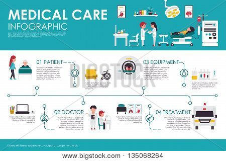 Hospital clinic interior flat medical concept web vector illustration. Patient, medical equipment, doctor, treatment. Presentation timeline