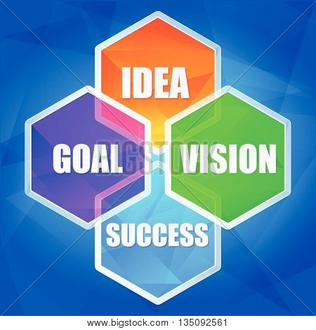 idea, goal, vision, success - business growth concept words in color hexagons over blue background, flat design, vector