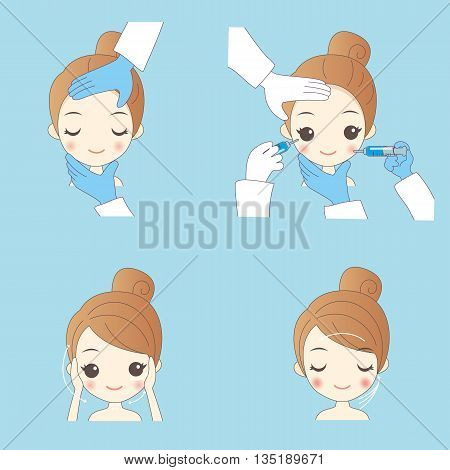 cartoon woman cosmetic injection to the pretty woman face. concept for micro plastic surgery