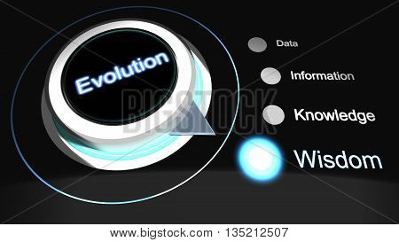 The evolution of data explained rotary knob 3D illustration