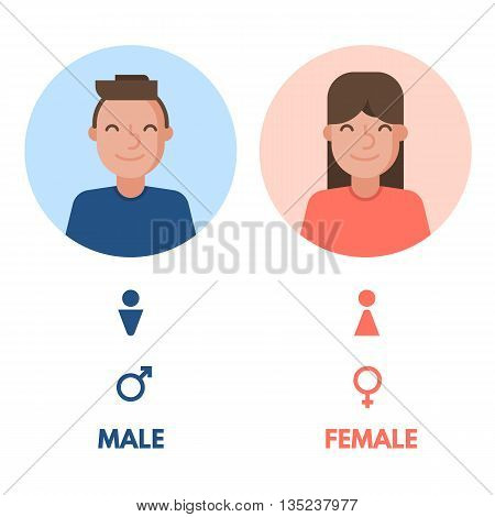 Set of male and female vector icons, symbols, signs, illustrations. Man and lady toilet sign. Flat design style.