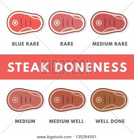 Degree of steak readiness icons set. Blue rare, rare, medium rare, medium, medium well, well done. Vector illustration. Flat design style.
