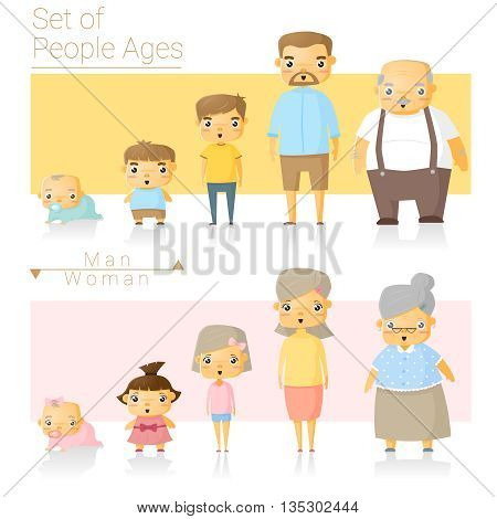 Set of people ages Man and Woman , vector, illustration