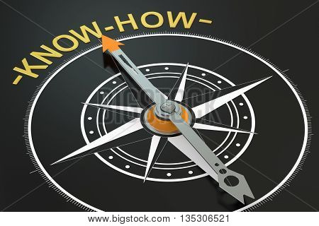 Know-How compass concept 3D rendering on black background