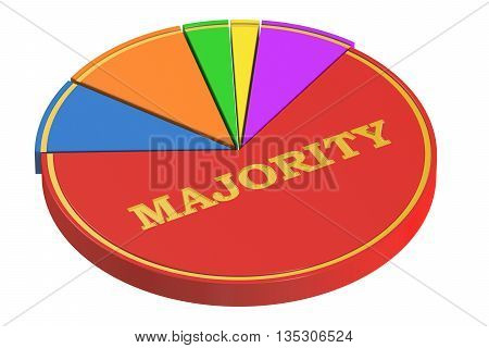 Majority concept with Pie Chart 3D rendering isolated on white background