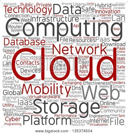 Vector concept conceptual web cloud computing technology abstract square wordcloud isolated on background