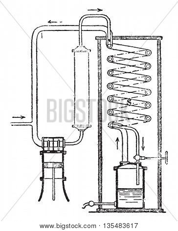 Linde device, vintage engraved illustration. Industrial encyclopedia E.-O. Lami - 1875.