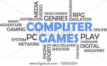 A word cloud of computer games related items
