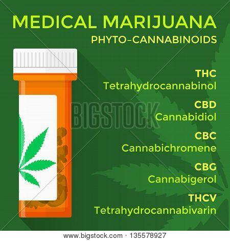Medical Marijuana Phyto Cannabinoids Concept.