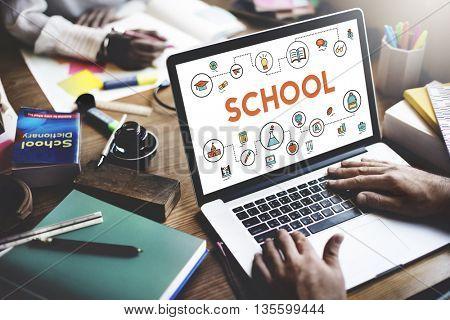 Training School Development Literacy Wisdom Concept
