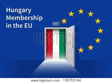 Flag of the Hungary and the European Union. Hungary Flag and EU Flag. Abstract Hungary exit in a wall