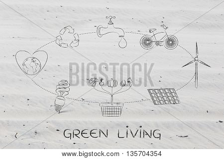 Sustainable Development Diagram, Green Living