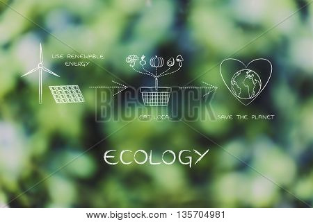 Icons About Eating Local & Using Renewable Energy, Ecology