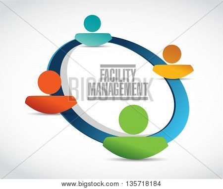 Facility Management Diagram Sign