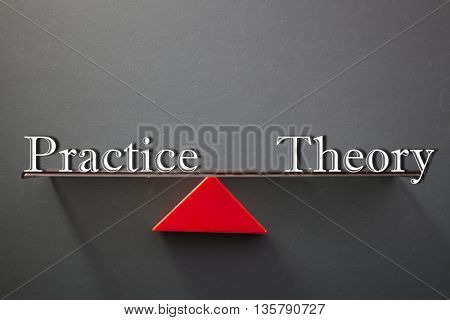 balance concept, words theory and pratice on blackboard