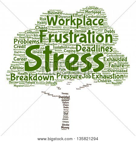 Concept conceptual mental stress at workplace or job abstract tree word cloud isolated on background