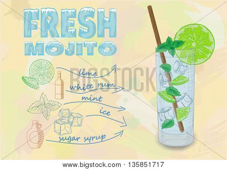 Nice Mojito Of Ice Cold Glass On A Color Background. Soda With White Rum, Mint And Lime Diluted With