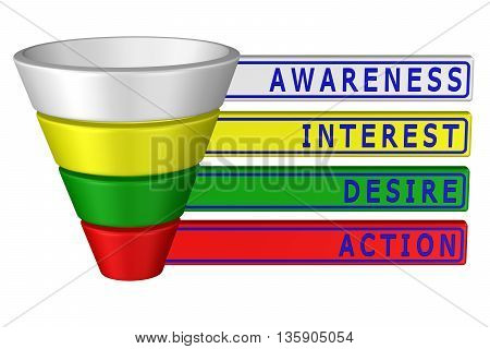 Concept: purchase funnel with words isolated on white background. 3D rendering.