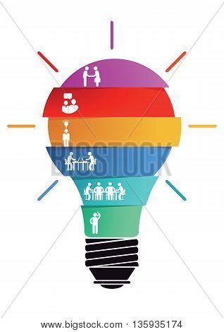 Ideas and Cooperation, chart progress, bulb, success