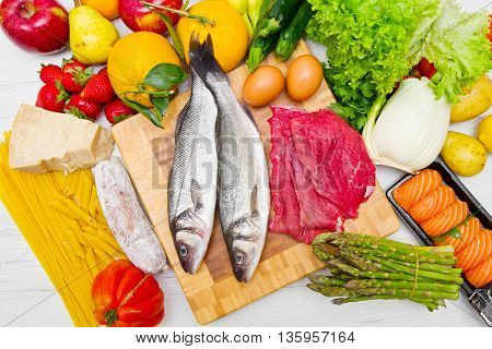 some Typical foods for a balanced diet