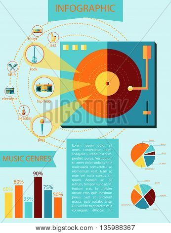 Vector infographic. Music genres theme. Rock pop hip hop latin classical electronic jazz blues.