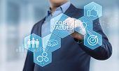 Core Values Responsibility Ethics Goals Company Concept. poster